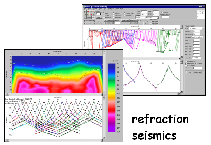 GPR and seismic data processing software - Sandmeier